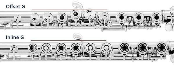 flutes g offset or inline