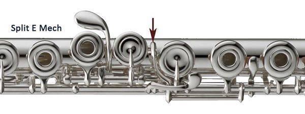 mecanismo E flauta