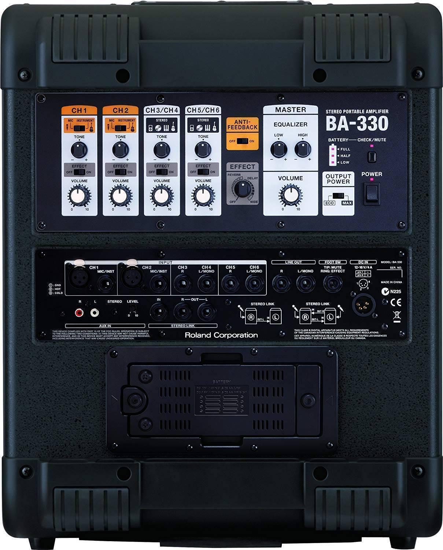 Amplificador portátil estéreo