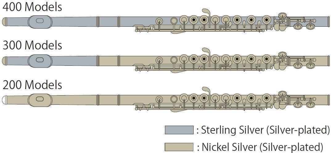 Flauta Transversal Yamaha YFL-362H