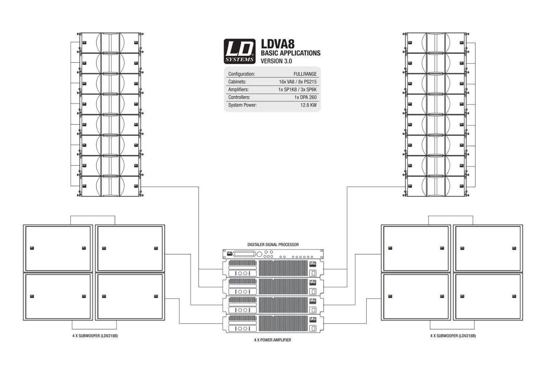 Amplificador Premium LD Systems SP1K8
