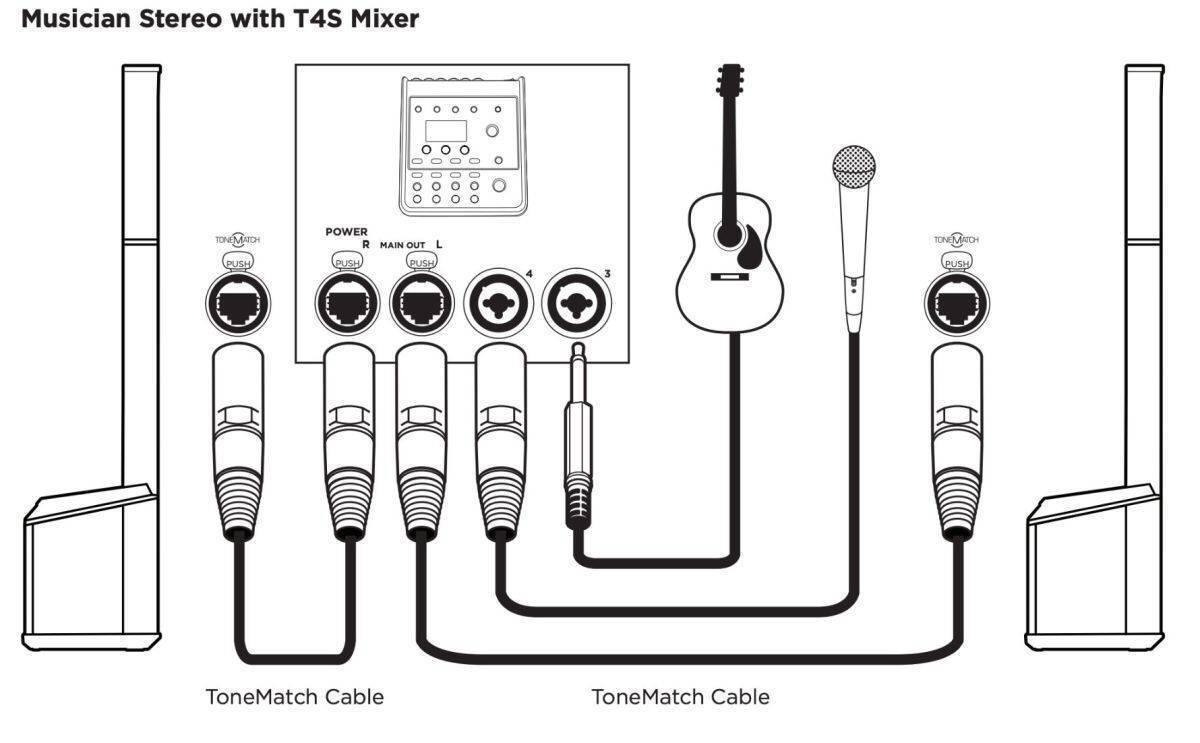 Sistema de Audio Bose L1 Pro 16